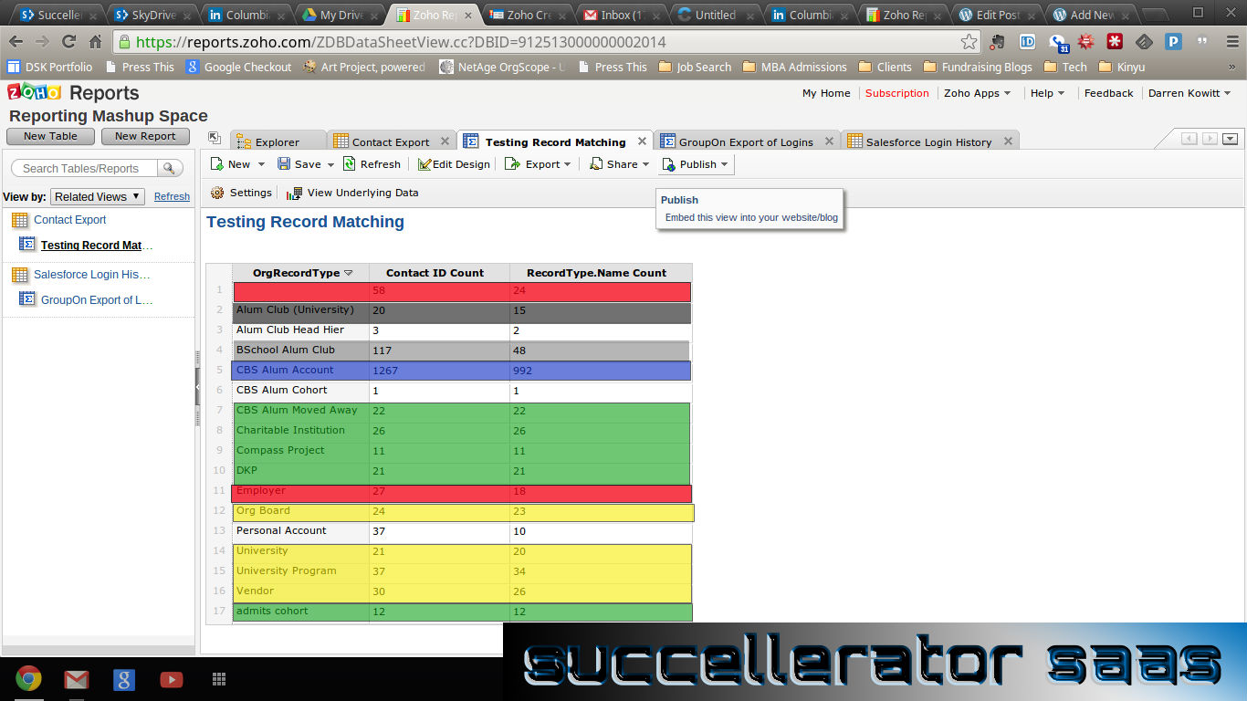 red needs further investigation green is exactly or almost exactly as one would expect yellow is pretty good oh, provided you're using a non-free account, it's basically one-click publishing of your data. Take that, SharePoint 2013!