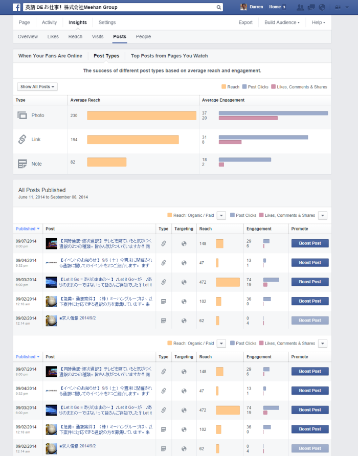 Facebook Insights for a Client in Japan